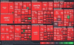 крах рынка